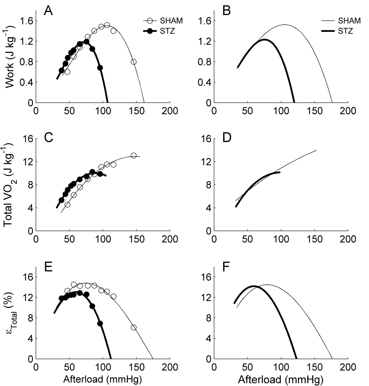 http://static-content.springer.com/image/art%3A10.1186%2F1475-2840-13-4/MediaObjects/12933_2013_Article_900_Fig4_HTML.jpg