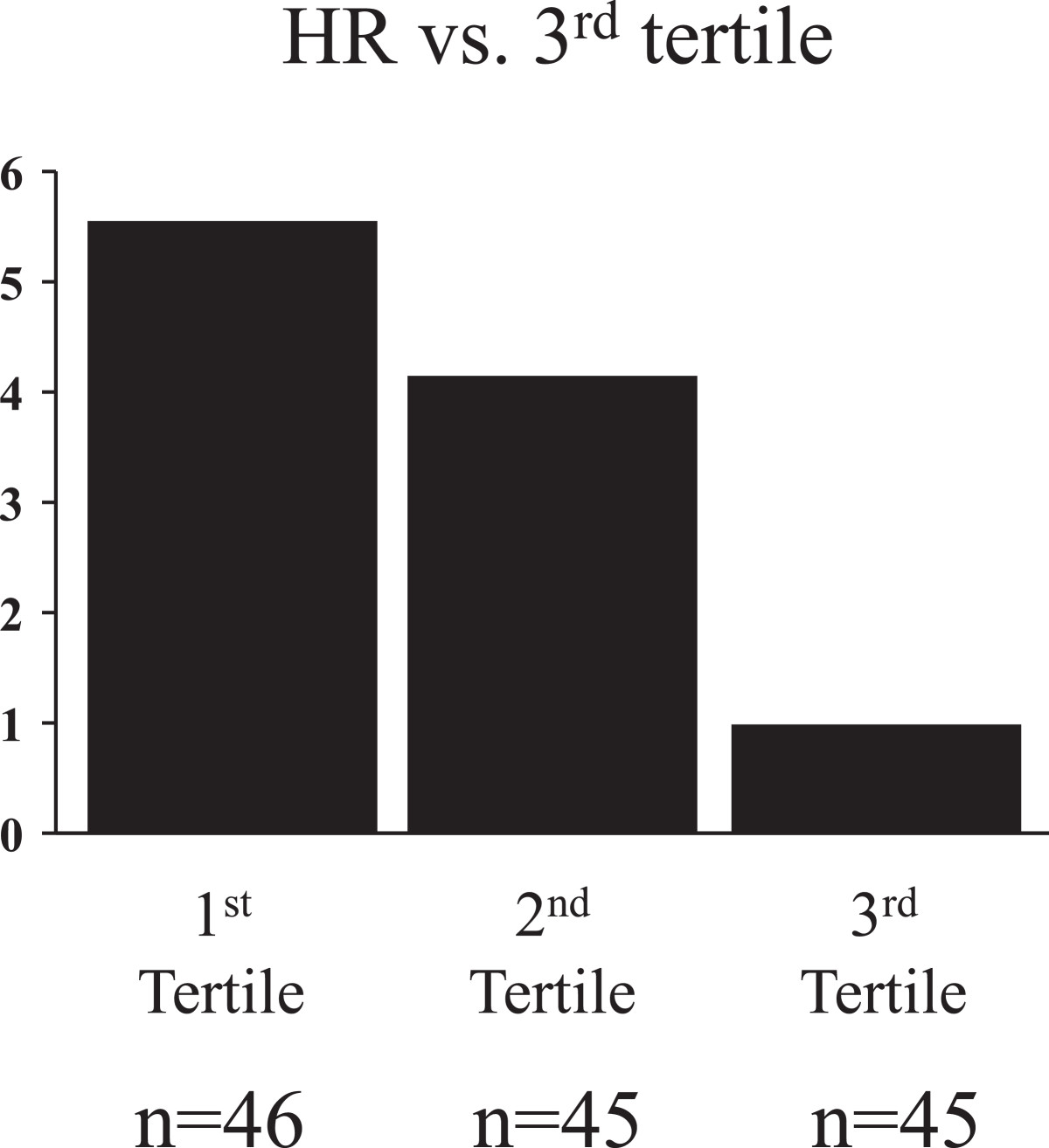 http://static-content.springer.com/image/art%3A10.1186%2F1475-2840-13-84/MediaObjects/12933_2014_Article_832_Fig3_HTML.jpg