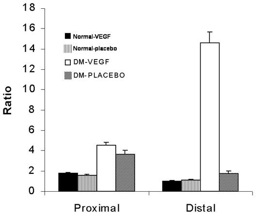 http://static-content.springer.com/image/art%3A10.1186%2F1475-2840-2-18/MediaObjects/12933_2003_Article_23_Fig3_HTML.jpg