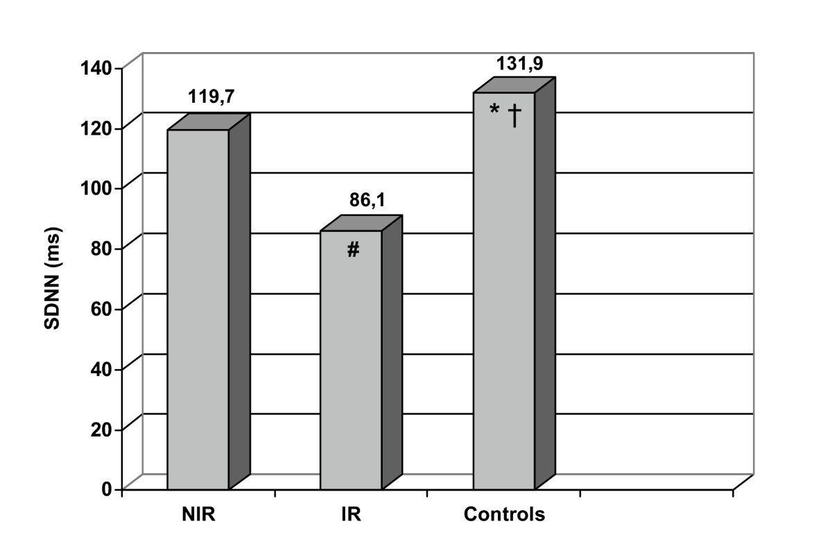 http://static-content.springer.com/image/art%3A10.1186%2F1475-2840-4-15/MediaObjects/12933_2005_Article_49_Fig1_HTML.jpg
