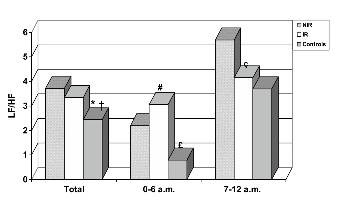 http://static-content.springer.com/image/art%3A10.1186%2F1475-2840-4-15/MediaObjects/12933_2005_Article_49_Fig4_HTML.jpg