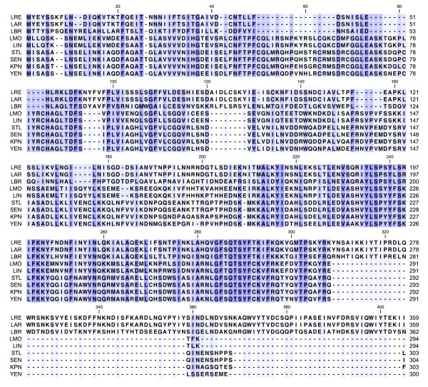 http://static-content.springer.com/image/art%3A10.1186%2F1475-2859-10-55/MediaObjects/12934_2011_548_Fig1_HTML.jpg