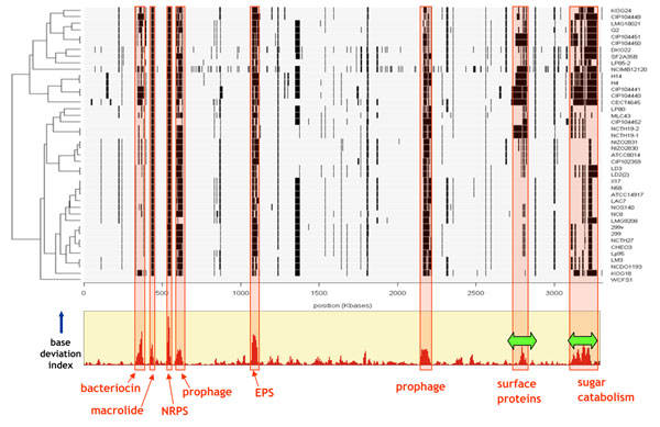 http://static-content.springer.com/image/art%3A10.1186%2F1475-2859-10-S1-S3/MediaObjects/12934_2011_558_Fig1_HTML.jpg