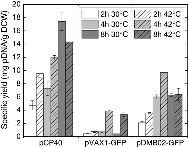 http://static-content.springer.com/image/art%3A10.1186%2F1475-2859-11-107/MediaObjects/12934_2012_716_Fig2_HTML.jpg