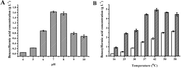 http://static-content.springer.com/image/art%3A10.1186%2F1475-2859-11-151/MediaObjects/12934_2012_761_Fig4_HTML.jpg
