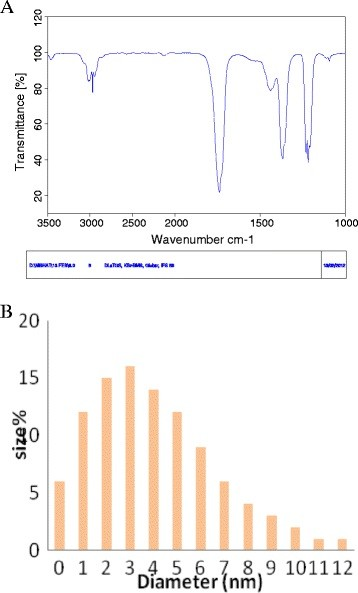 http://static-content.springer.com/image/art%3A10.1186%2F1475-2859-11-86/MediaObjects/12934_2012_691_Fig3_HTML.jpg