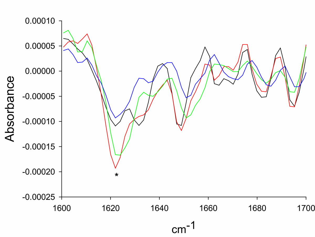 http://static-content.springer.com/image/art%3A10.1186%2F1475-2859-4-27/MediaObjects/12934_2005_Article_55_Fig1_HTML.jpg