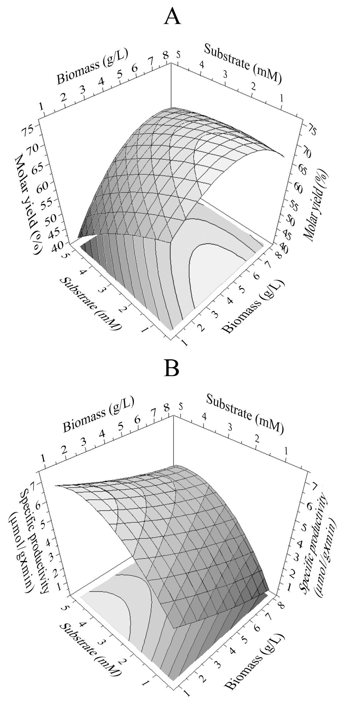 http://static-content.springer.com/image/art%3A10.1186%2F1475-2859-6-13/MediaObjects/12934_2006_Article_256_Fig5_HTML.jpg