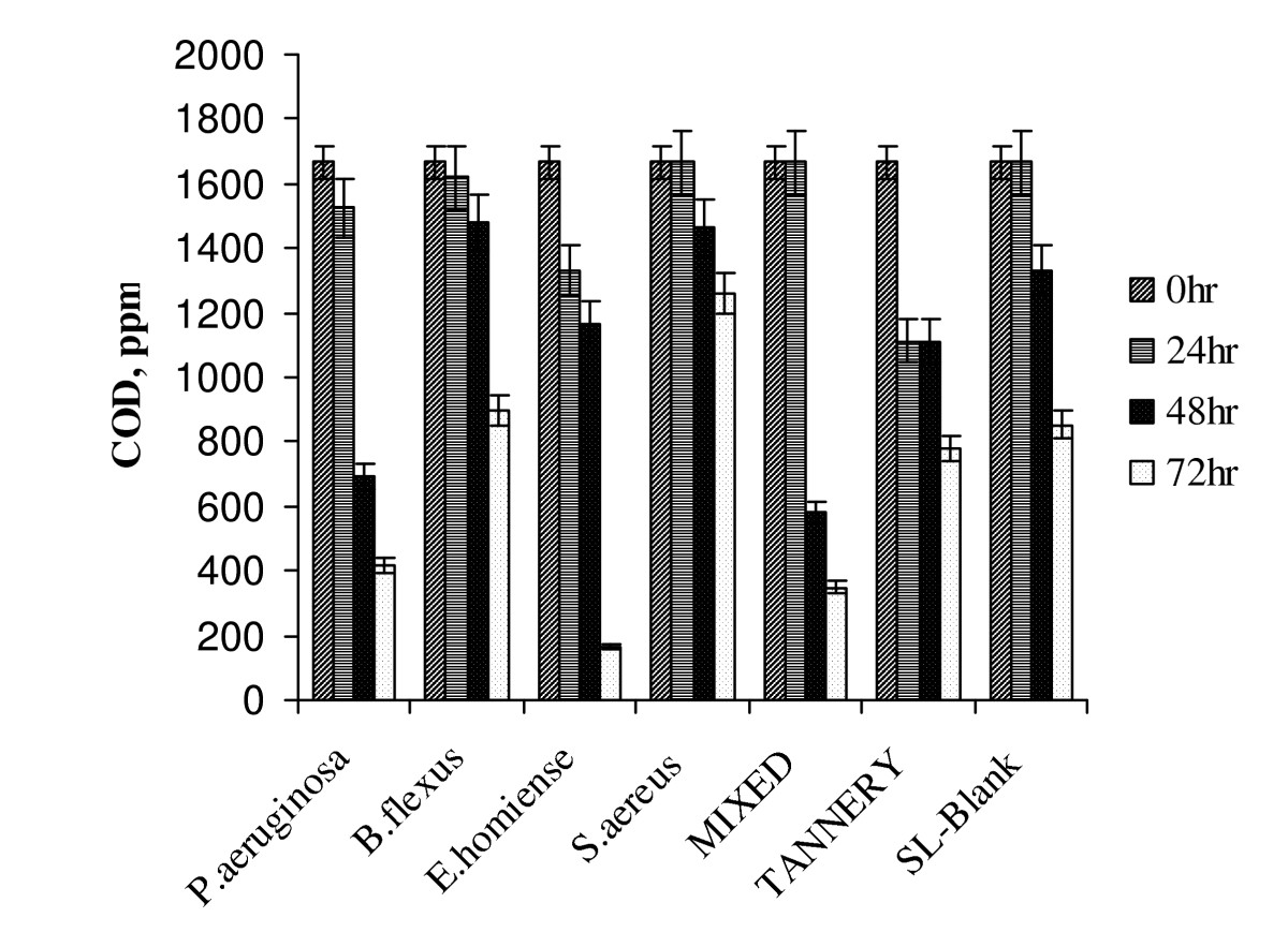 http://static-content.springer.com/image/art%3A10.1186%2F1475-2859-7-15/MediaObjects/12934_2008_Article_297_Fig4_HTML.jpg