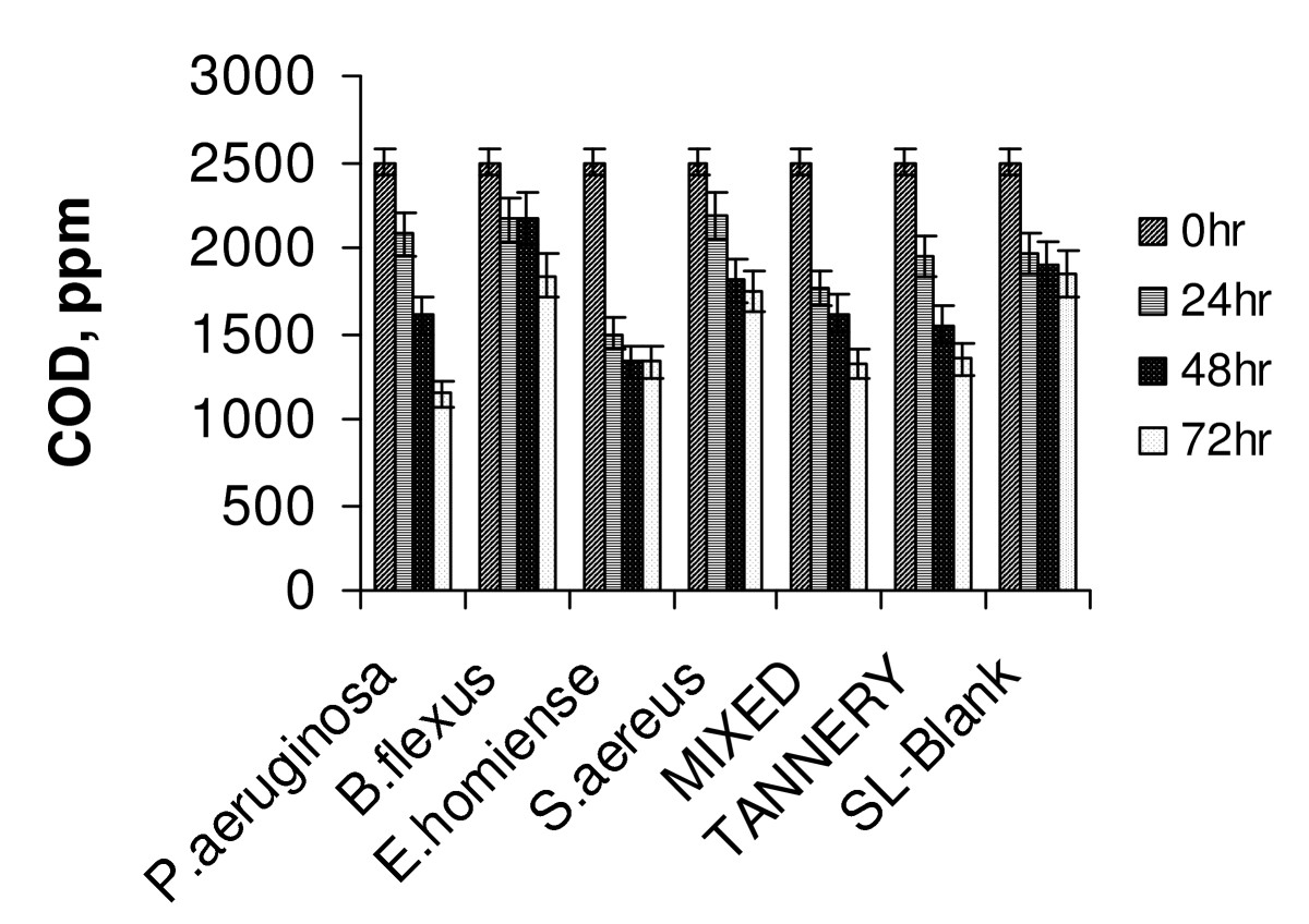 http://static-content.springer.com/image/art%3A10.1186%2F1475-2859-7-15/MediaObjects/12934_2008_Article_297_Fig5_HTML.jpg
