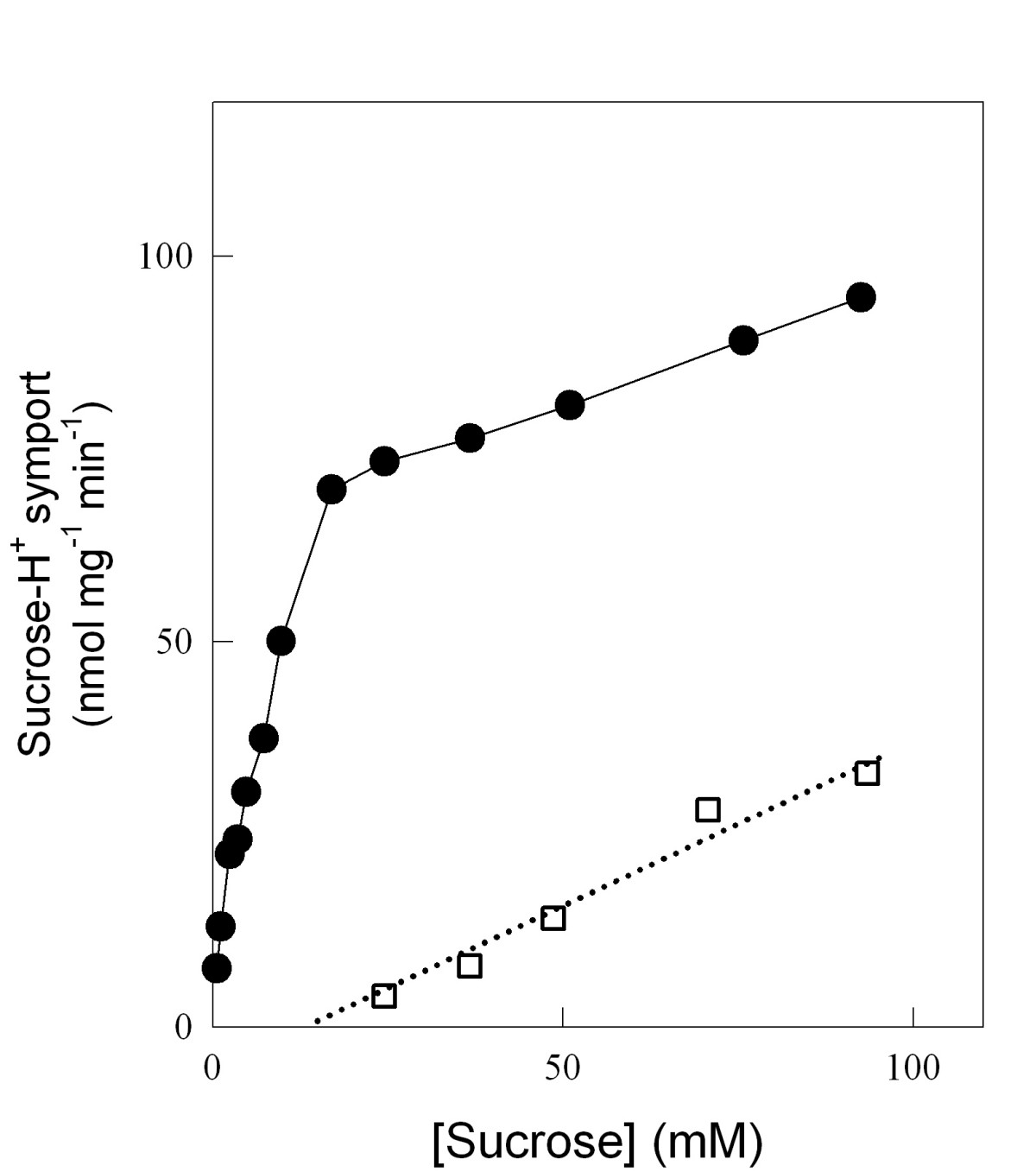http://static-content.springer.com/image/art%3A10.1186%2F1475-2859-7-4/MediaObjects/12934_2007_Article_286_Fig1_HTML.jpg