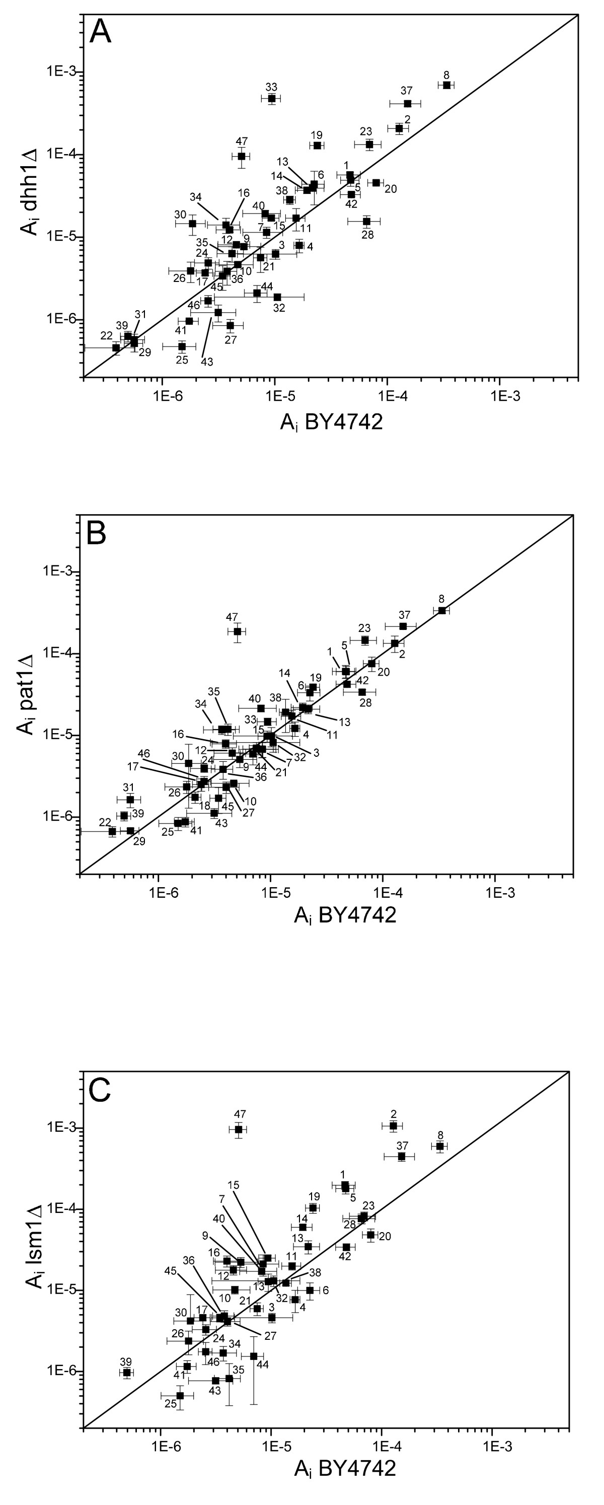 http://static-content.springer.com/image/art%3A10.1186%2F1475-2859-8-12/MediaObjects/12934_2008_Article_332_Fig3_HTML.jpg