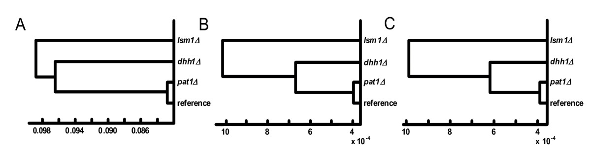 http://static-content.springer.com/image/art%3A10.1186%2F1475-2859-8-12/MediaObjects/12934_2008_Article_332_Fig4_HTML.jpg