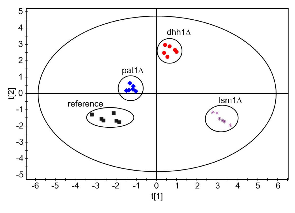 http://static-content.springer.com/image/art%3A10.1186%2F1475-2859-8-12/MediaObjects/12934_2008_Article_332_Fig5_HTML.jpg
