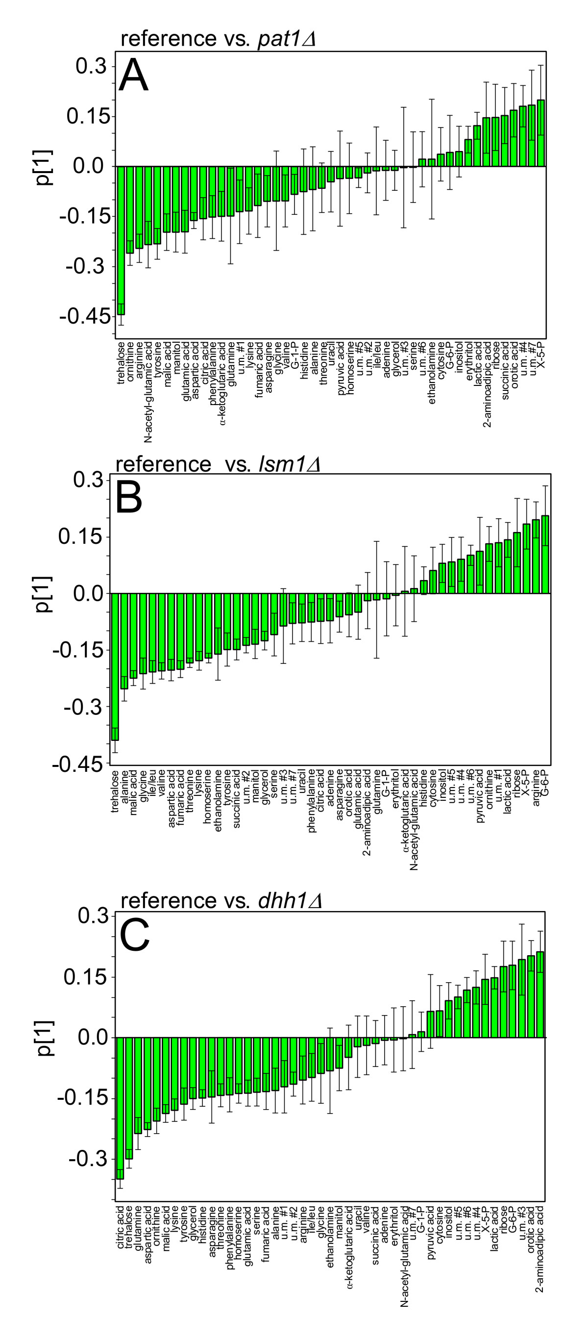 http://static-content.springer.com/image/art%3A10.1186%2F1475-2859-8-12/MediaObjects/12934_2008_Article_332_Fig6_HTML.jpg