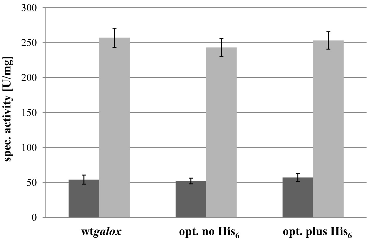 http://static-content.springer.com/image/art%3A10.1186%2F1475-2859-9-68/MediaObjects/12934_2010_Article_458_Fig6_HTML.jpg