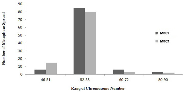 http://static-content.springer.com/image/art%3A10.1186%2F1475-2867-12-43/MediaObjects/12935_2012_367_Fig14_HTML.jpg