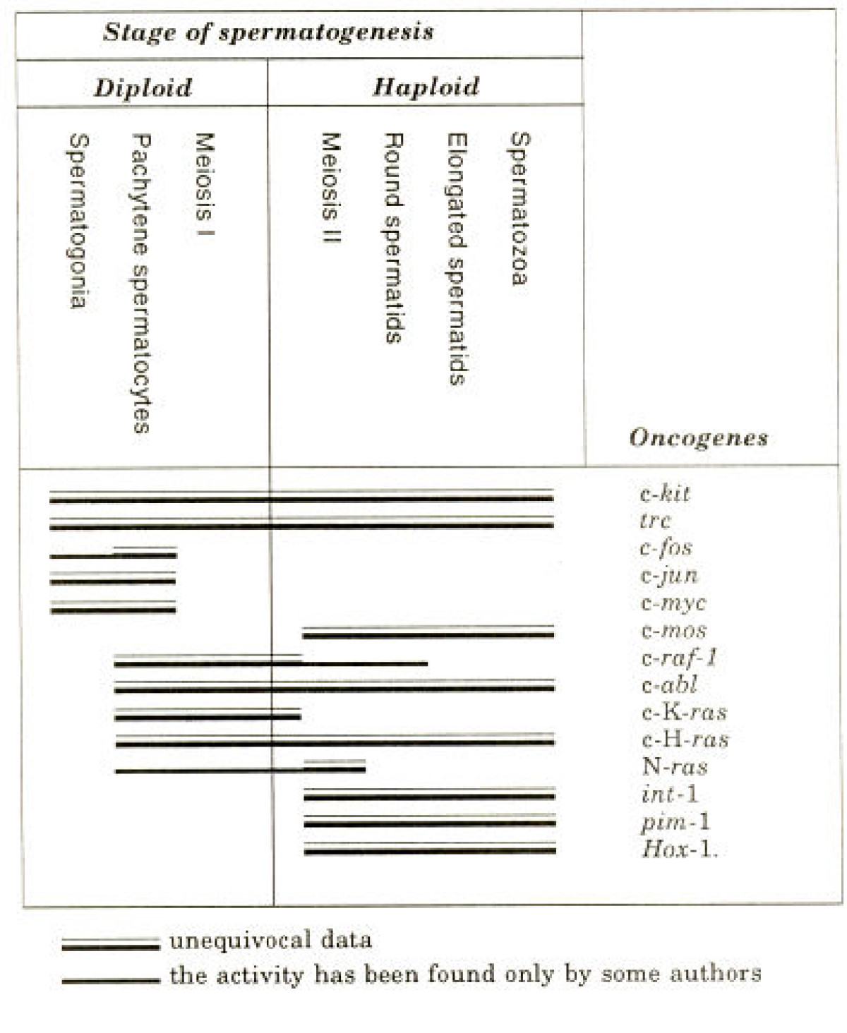 http://static-content.springer.com/image/art%3A10.1186%2F1475-2867-5-4/MediaObjects/12935_2004_Article_106_Fig2_HTML.jpg