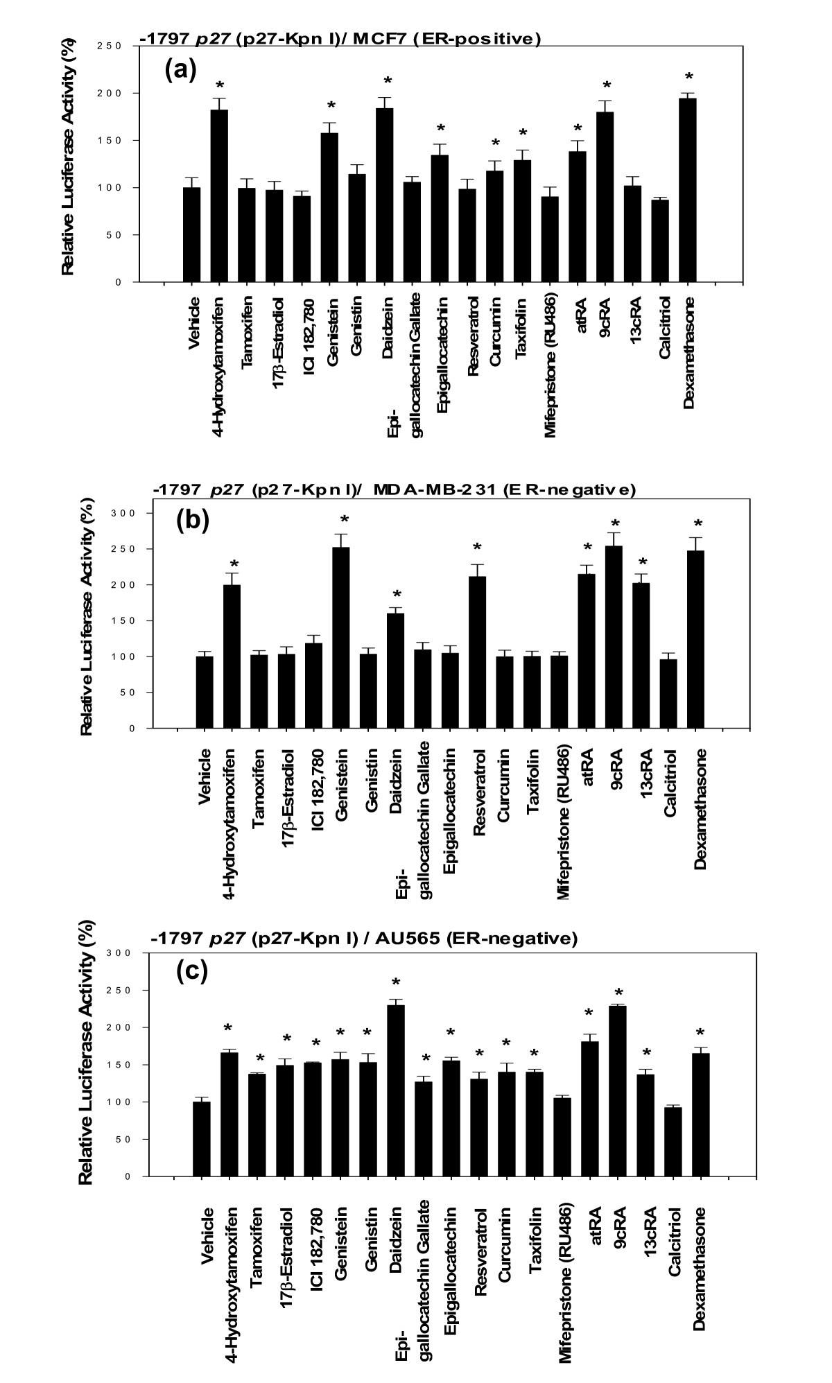 http://static-content.springer.com/image/art%3A10.1186%2F1475-2867-6-20/MediaObjects/12935_2006_Article_156_Fig2_HTML.jpg