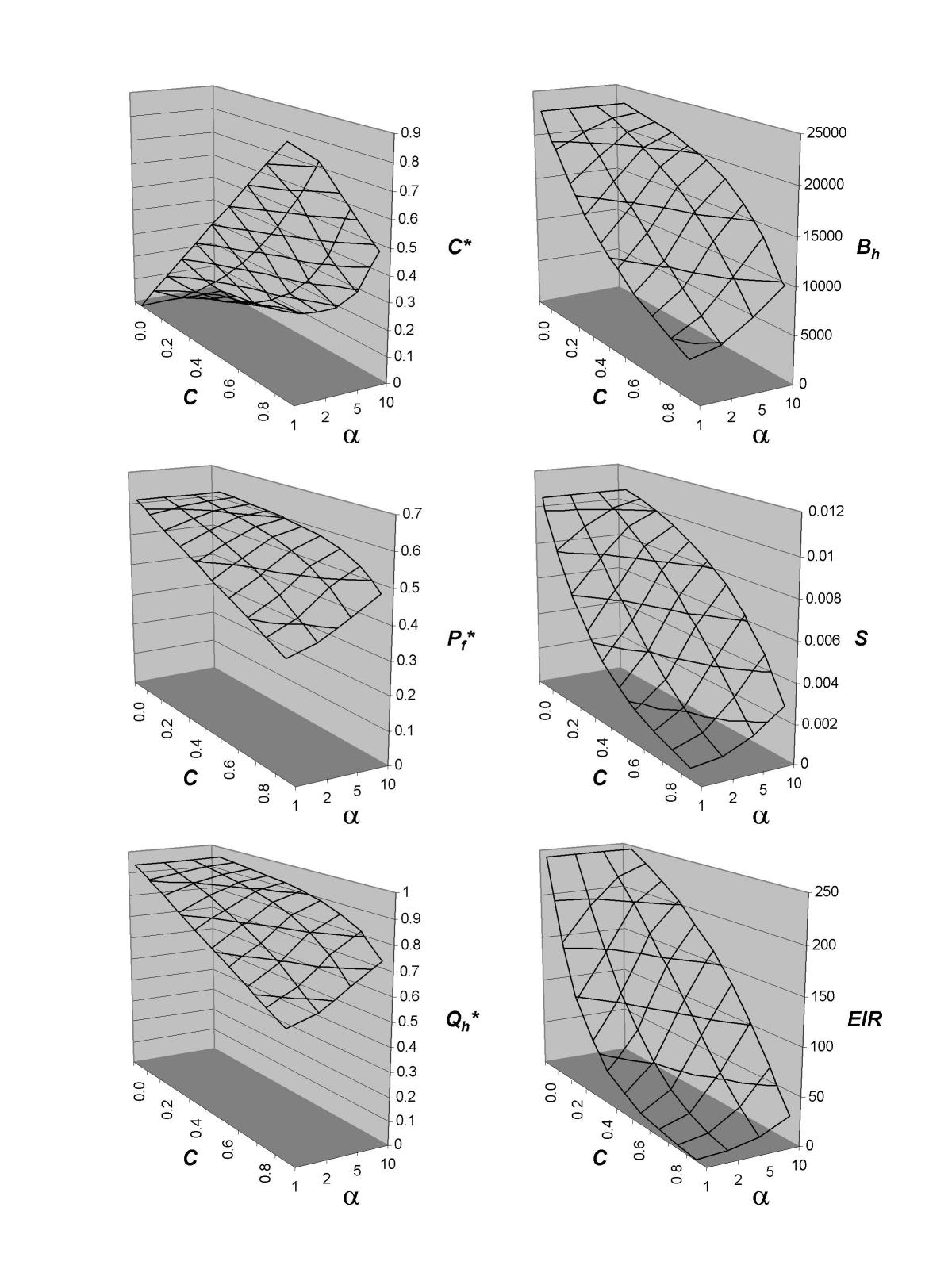 http://static-content.springer.com/image/art%3A10.1186%2F1475-2875-1-8/MediaObjects/12936_2002_Article_8_Fig1_HTML.jpg