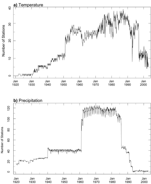 http://static-content.springer.com/image/art%3A10.1186%2F1475-2875-10-12/MediaObjects/12936_2010_1595_Fig7_HTML.jpg