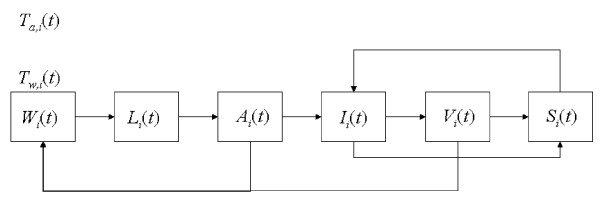 http://static-content.springer.com/image/art%3A10.1186%2F1475-2875-10-294/MediaObjects/12936_2011_1880_Fig4_HTML.jpg
