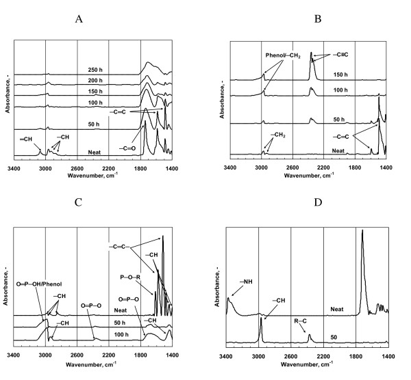 http://static-content.springer.com/image/art%3A10.1186%2F1475-2875-10-307/MediaObjects/12936_2011_1889_Fig2_HTML.jpg