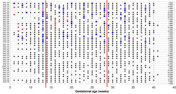 http://static-content.springer.com/image/art%3A10.1186%2F1475-2875-11-222/MediaObjects/12936_2012_2440_Fig1_HTML.jpg