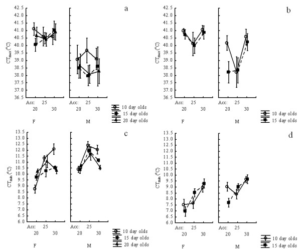 http://static-content.springer.com/image/art%3A10.1186%2F1475-2875-11-226/MediaObjects/12936_2012_2514_Fig3_HTML.jpg