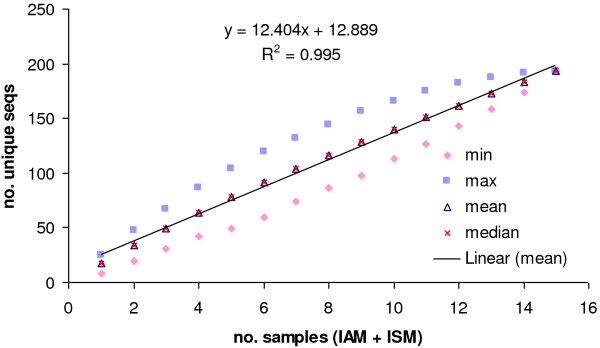 http://static-content.springer.com/image/art%3A10.1186%2F1475-2875-11-230/MediaObjects/12936_2012_2449_Fig4_HTML.jpg