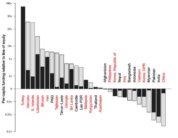 http://static-content.springer.com/image/art%3A10.1186%2F1475-2875-11-246/MediaObjects/12936_2012_2173_Fig5_HTML.jpg