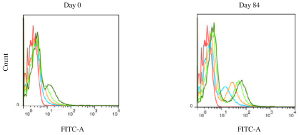 http://static-content.springer.com/image/art%3A10.1186%2F1475-2875-11-367/MediaObjects/12936_2012_2595_Fig1_HTML.jpg