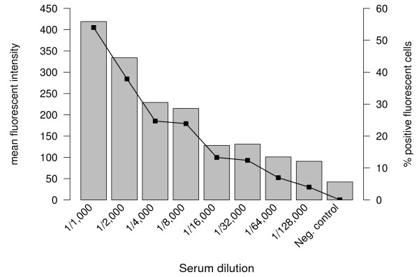 http://static-content.springer.com/image/art%3A10.1186%2F1475-2875-11-367/MediaObjects/12936_2012_2595_Fig2_HTML.jpg