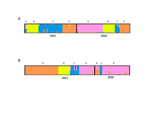http://static-content.springer.com/image/art%3A10.1186%2F1475-2875-11-412/MediaObjects/12936_2012_2579_Fig2_HTML.jpg