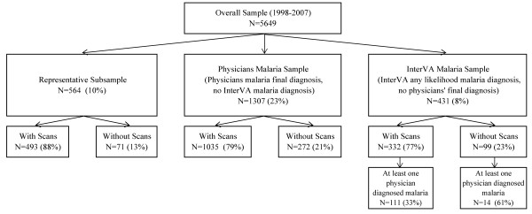 http://static-content.springer.com/image/art%3A10.1186%2F1475-2875-11-51/MediaObjects/12936_2011_2079_Fig1_HTML.jpg