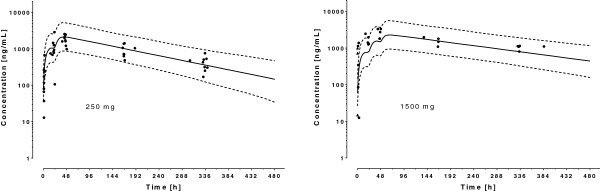 http://static-content.springer.com/image/art%3A10.1186%2F1475-2875-12-235/MediaObjects/12936_2013_2853_Fig5_HTML.jpg