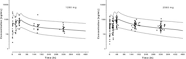 http://static-content.springer.com/image/art%3A10.1186%2F1475-2875-12-235/MediaObjects/12936_2013_2853_Fig6_HTML.jpg