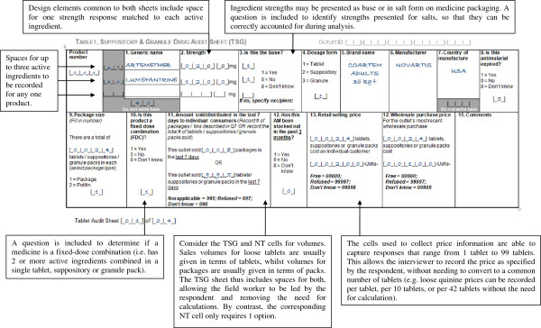 http://static-content.springer.com/image/art%3A10.1186%2F1475-2875-12-52/MediaObjects/12936_2012_2682_Fig2_HTML.jpg