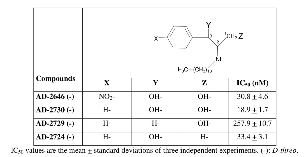 http://static-content.springer.com/image/art%3A10.1186%2F1475-2875-3-49/MediaObjects/12936_2004_Article_115_Fig4_HTML.jpg