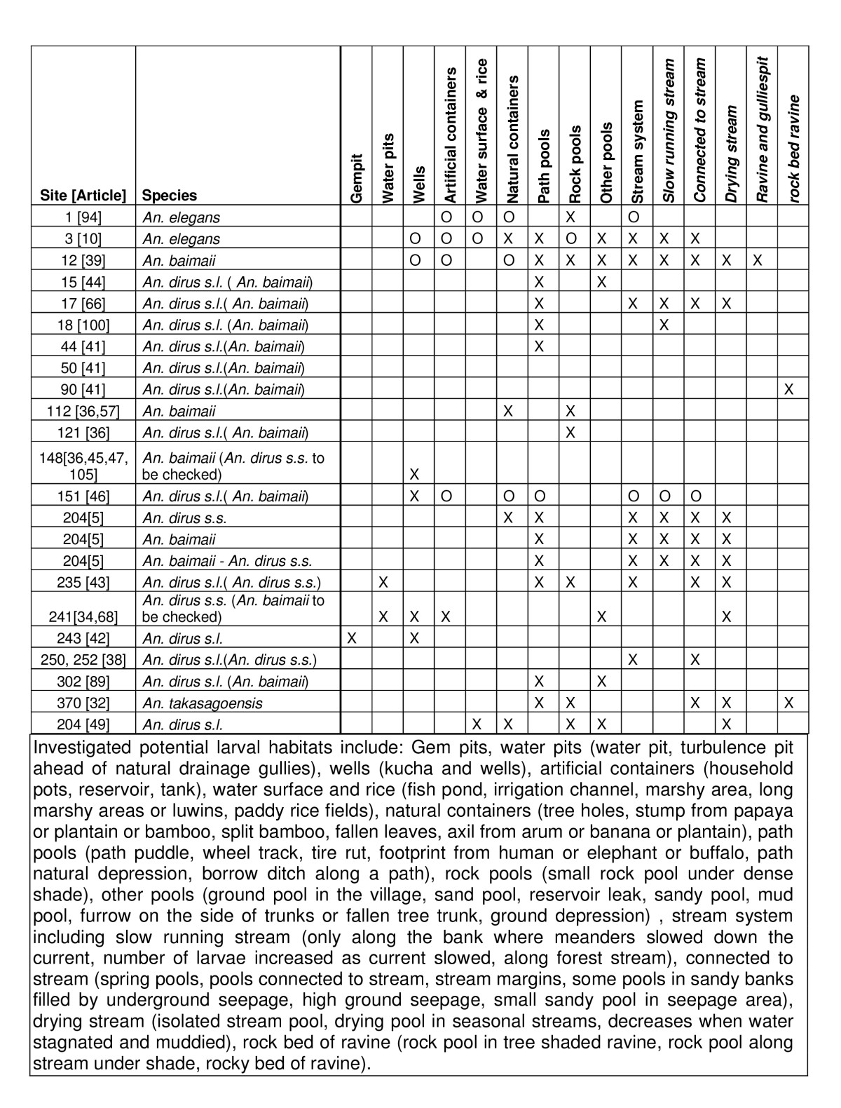 http://static-content.springer.com/image/art%3A10.1186%2F1475-2875-6-26/MediaObjects/12936_2006_Article_331_Fig4_HTML.jpg