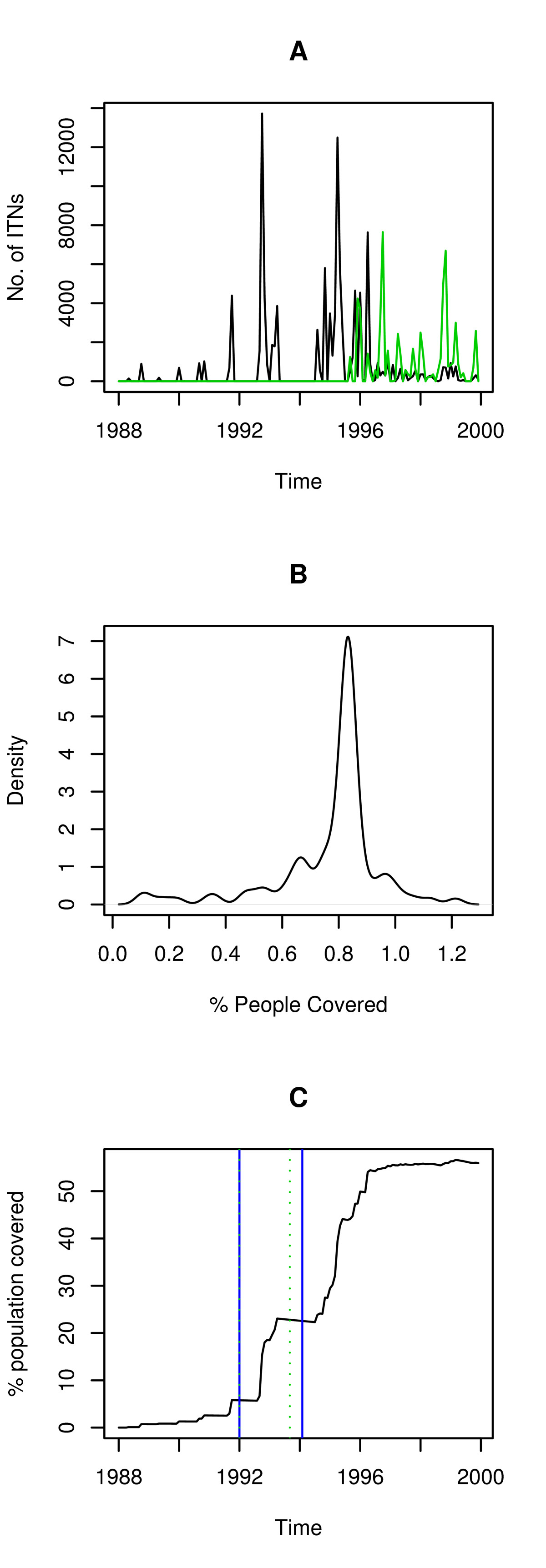 http://static-content.springer.com/image/art%3A10.1186%2F1475-2875-7-100/MediaObjects/12936_2008_Article_575_Fig3_HTML.jpg