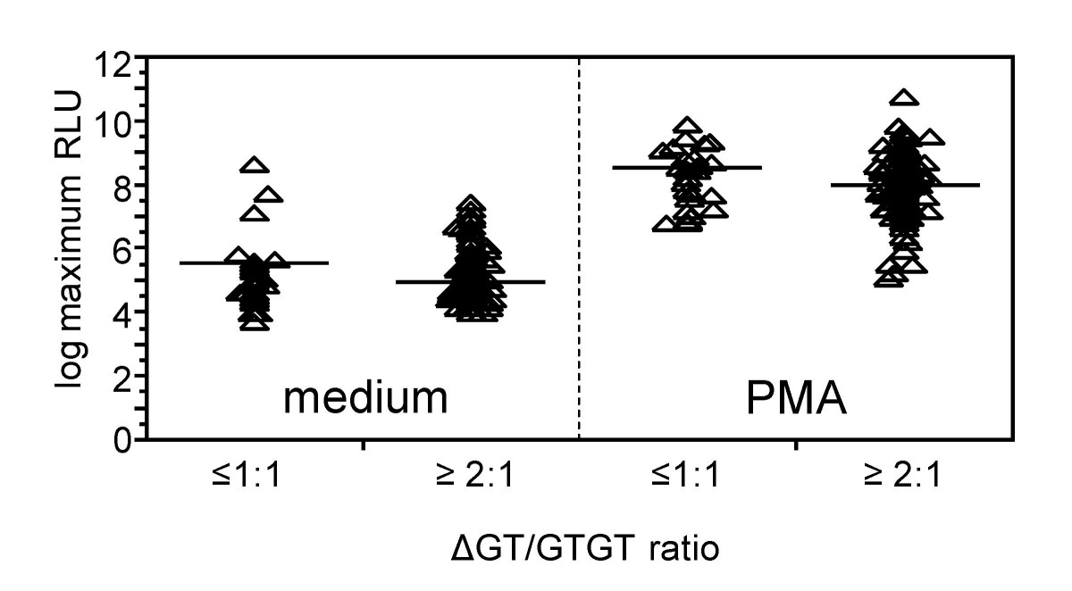 http://static-content.springer.com/image/art%3A10.1186%2F1475-2875-7-251/MediaObjects/12936_2008_Article_726_Fig1_HTML.jpg
