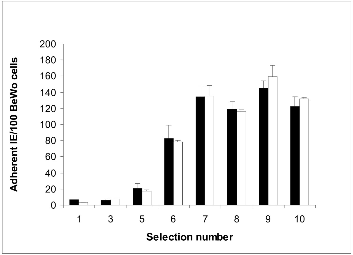 http://static-content.springer.com/image/art%3A10.1186%2F1475-2875-7-51/MediaObjects/12936_2007_Article_526_Fig1_HTML.jpg