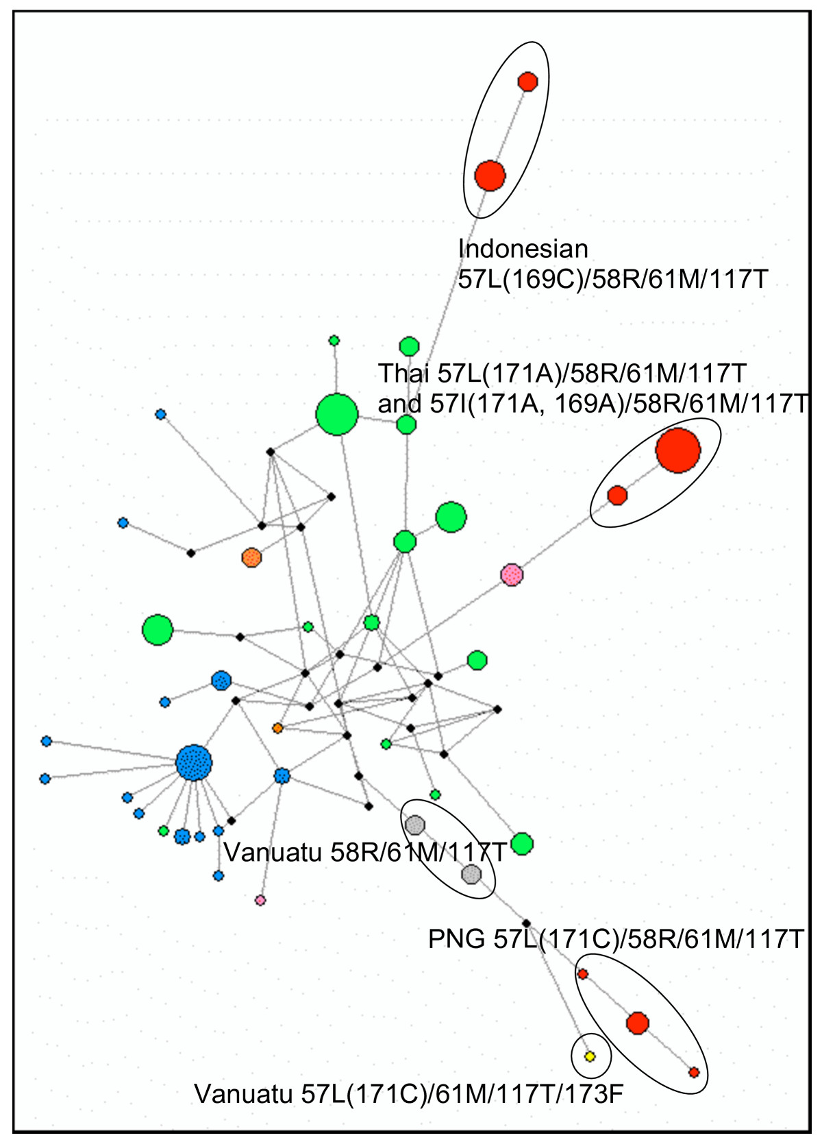 http://static-content.springer.com/image/art%3A10.1186%2F1475-2875-7-72/MediaObjects/12936_2008_Article_547_Fig2_HTML.jpg