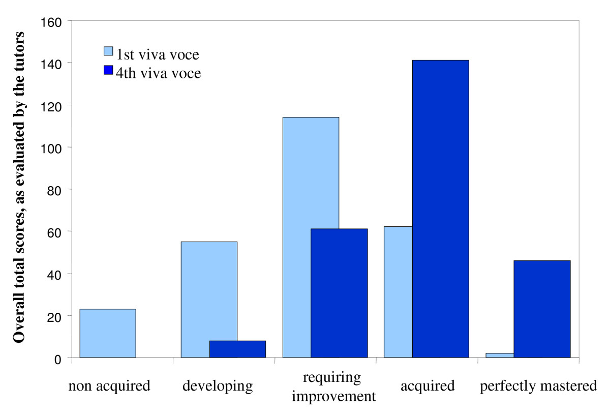 http://static-content.springer.com/image/art%3A10.1186%2F1475-2875-7-80/MediaObjects/12936_2008_Article_555_Fig2_HTML.jpg