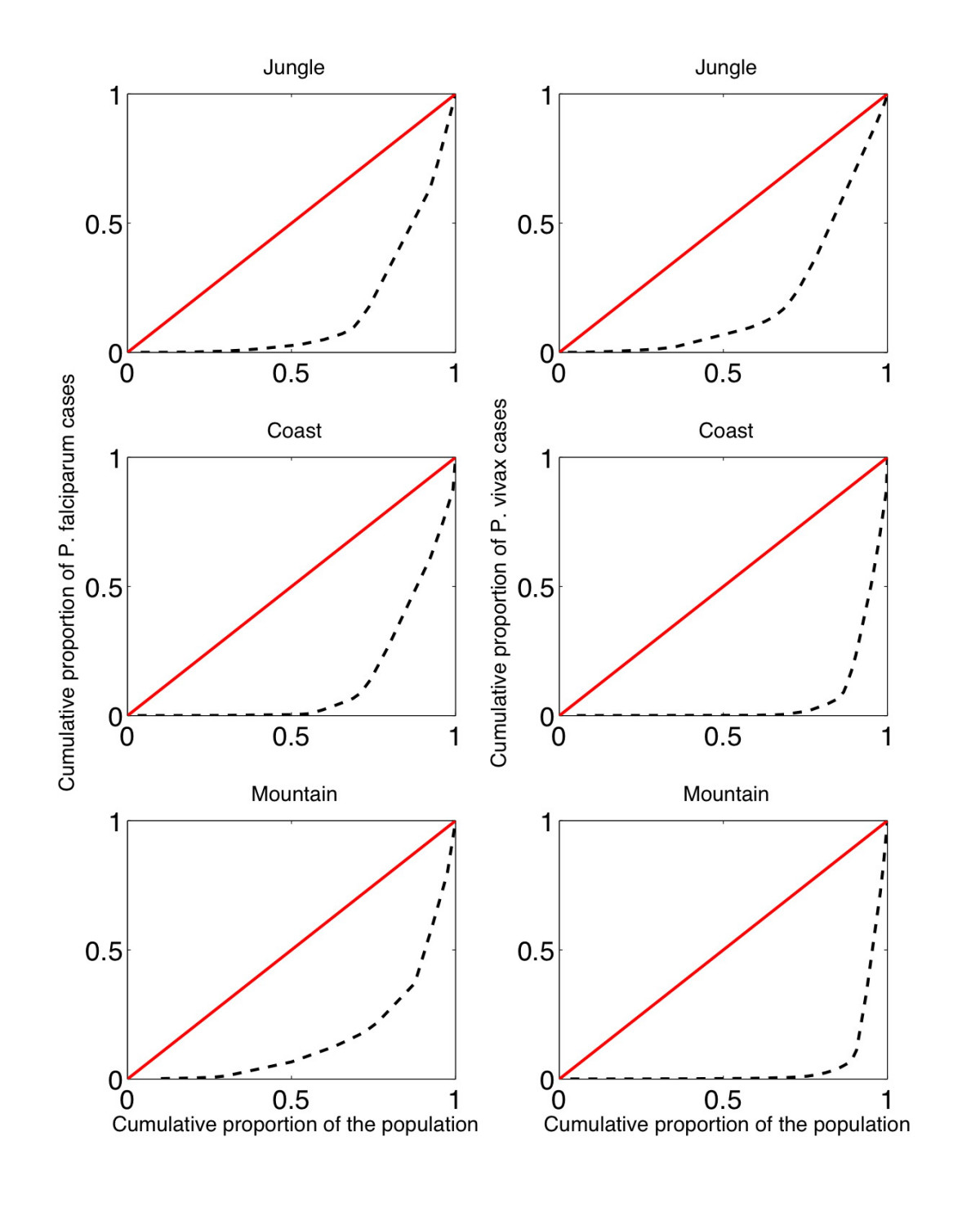 http://static-content.springer.com/image/art%3A10.1186%2F1475-2875-8-142/MediaObjects/12936_2009_Article_891_Fig10_HTML.jpg