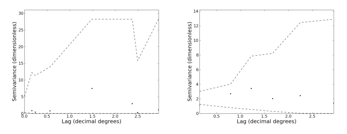 http://static-content.springer.com/image/art%3A10.1186%2F1475-2875-8-186/MediaObjects/12936_2009_Article_934_Fig6_HTML.jpg