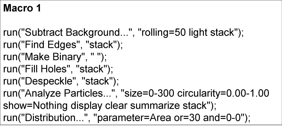 http://static-content.springer.com/image/art%3A10.1186%2F1475-2875-8-218/MediaObjects/12936_2009_Article_966_Fig3_HTML.jpg