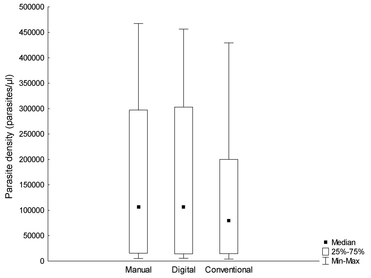 http://static-content.springer.com/image/art%3A10.1186%2F1475-2875-8-218/MediaObjects/12936_2009_Article_966_Fig8_HTML.jpg