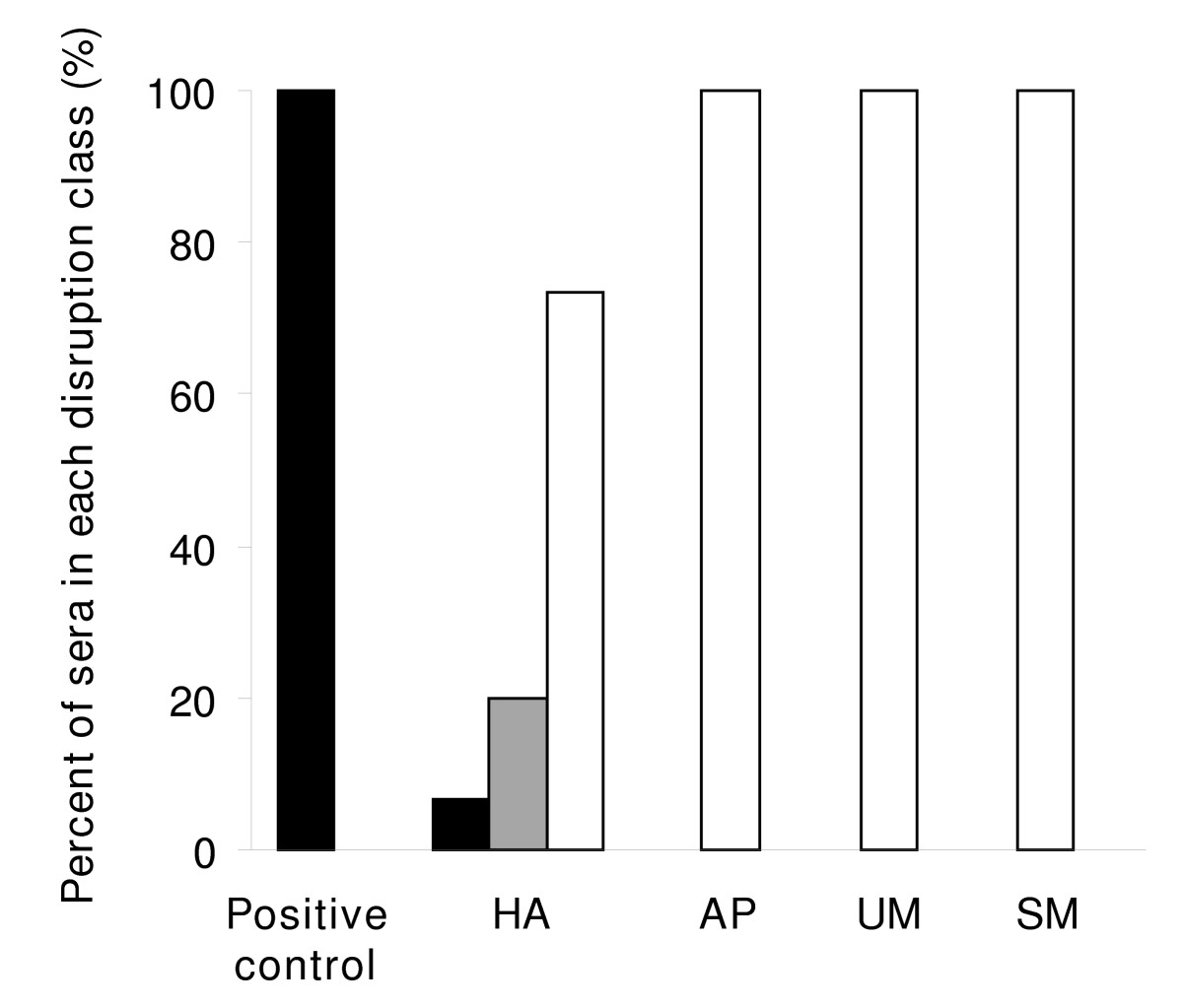 http://static-content.springer.com/image/art%3A10.1186%2F1475-2875-9-267/MediaObjects/12936_2010_Article_1349_Fig2_HTML.jpg